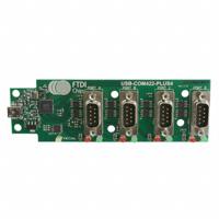 USB-COM422-PLUS4