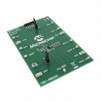 evaluation-boards---digital-to-analog-converters-dacs