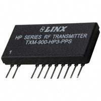 TXM-900-HP3-PPS